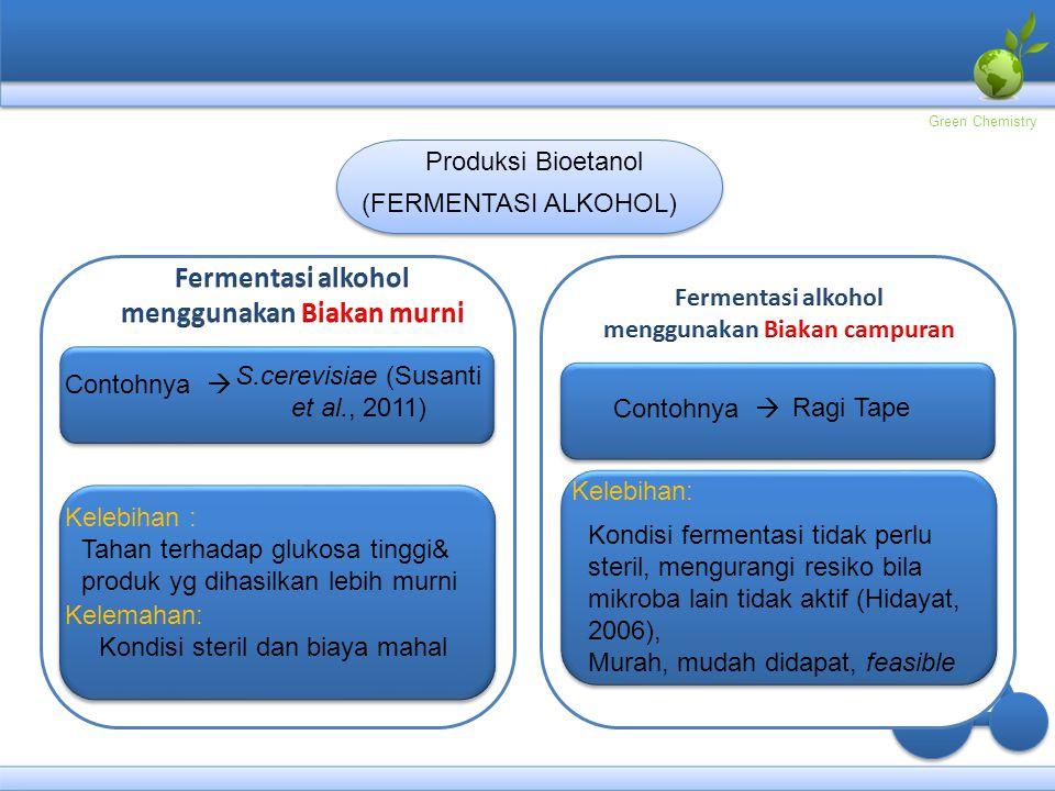 Fermentasi alkohol menggunakan Biakan murni