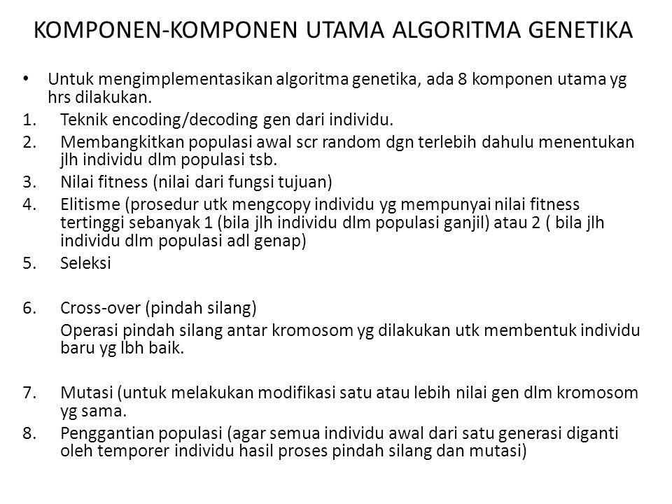 KOMPONEN-KOMPONEN UTAMA ALGORITMA GENETIKA