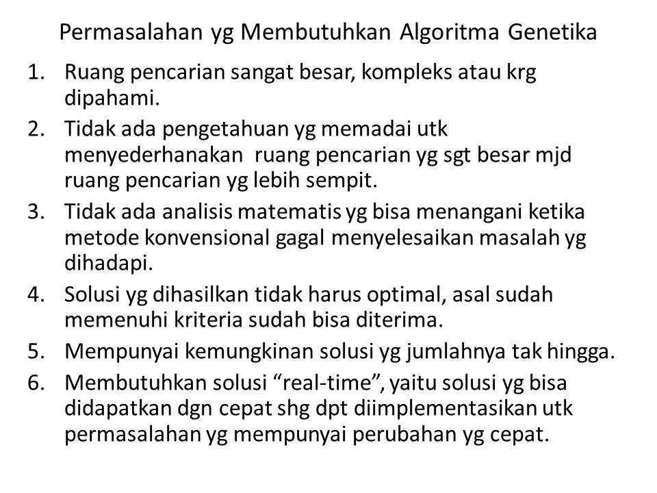 Permasalahan yg Membutuhkan Algoritma Genetika