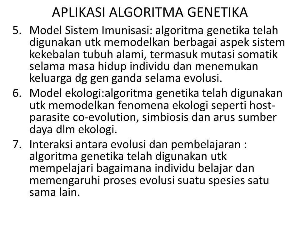 APLIKASI ALGORITMA GENETIKA
