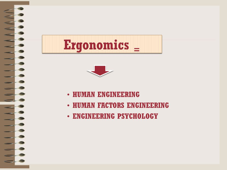 Ergonomics = HUMAN ENGINEERING HUMAN FACTORS ENGINEERING
