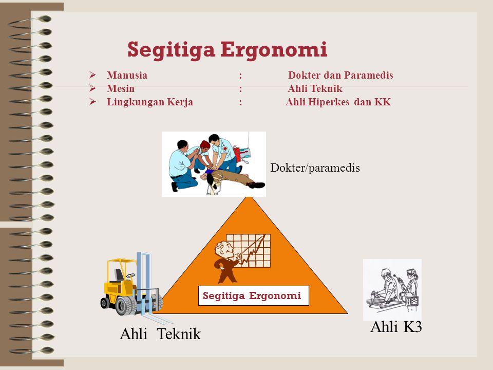 Segitiga Ergonomi Ahli K3 Ahli Teknik Dokter/paramedis