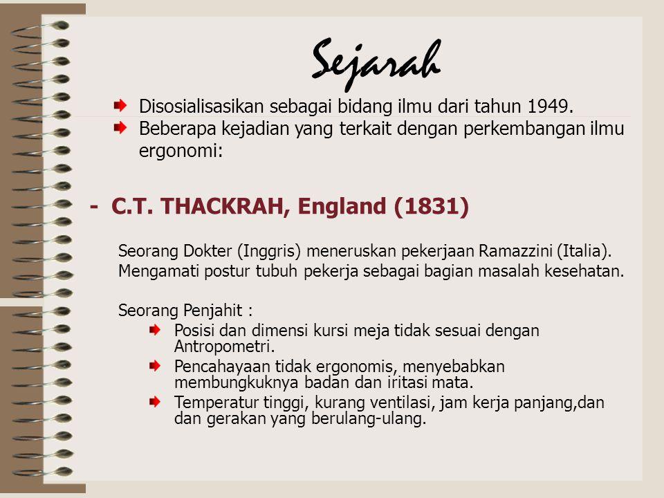 Sejarah - C.T. THACKRAH, England (1831)