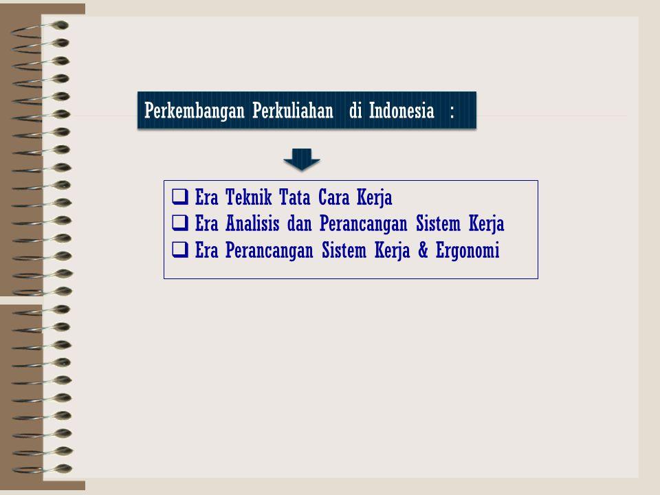 Perkembangan Perkuliahan di Indonesia :