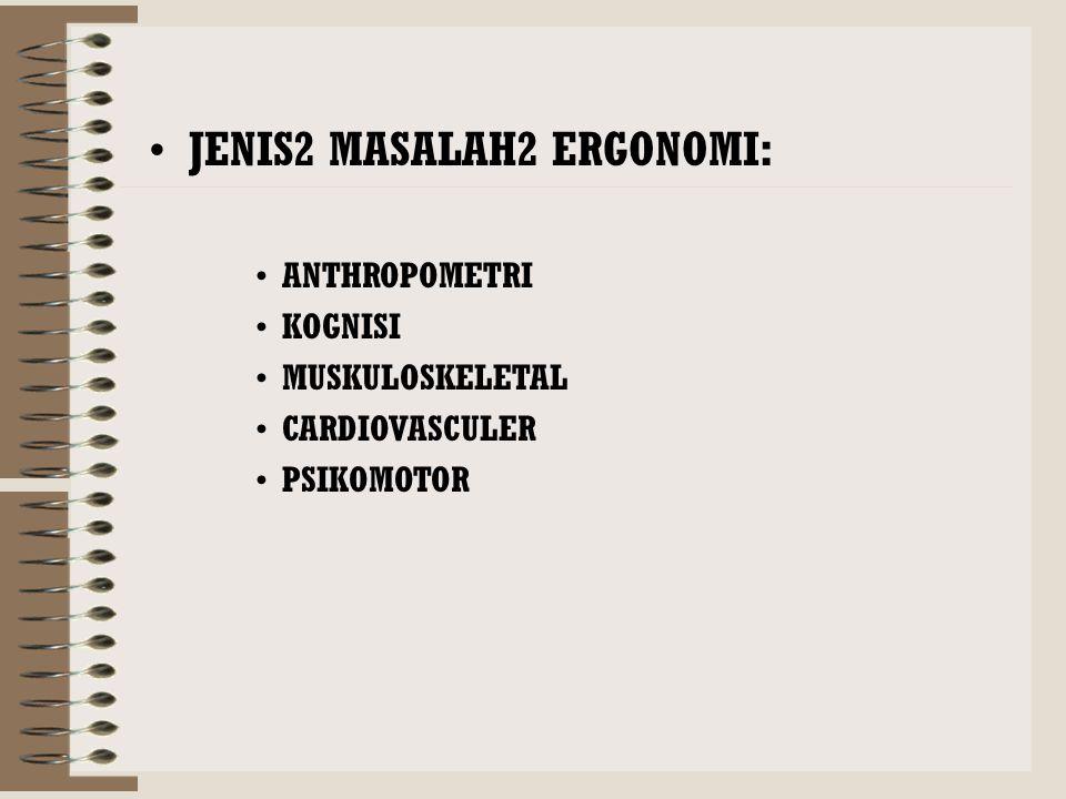 JENIS2 MASALAH2 ERGONOMI: