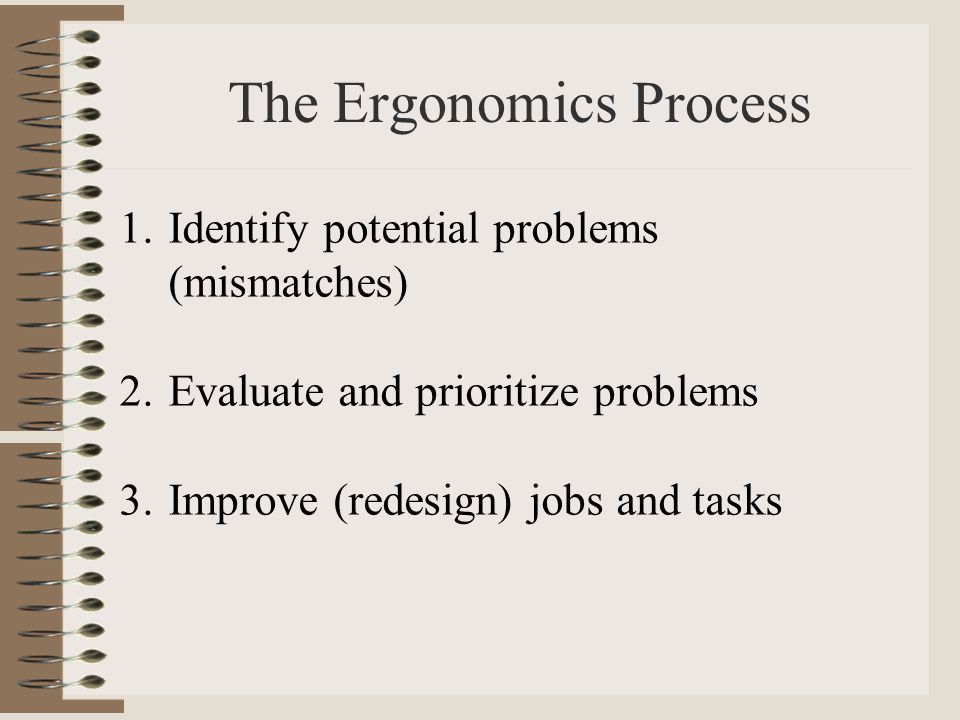 The Ergonomics Process