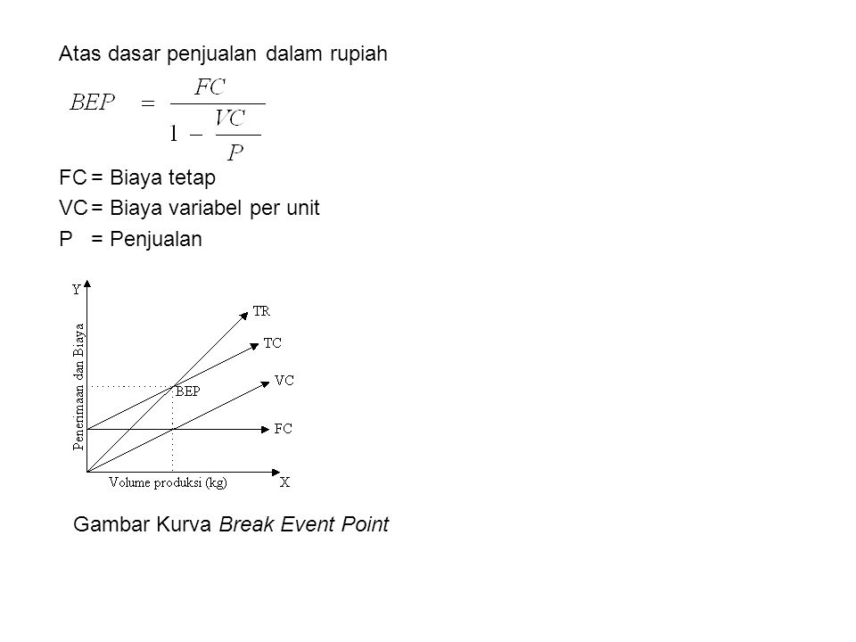Gambar Kurva Break Event Point
