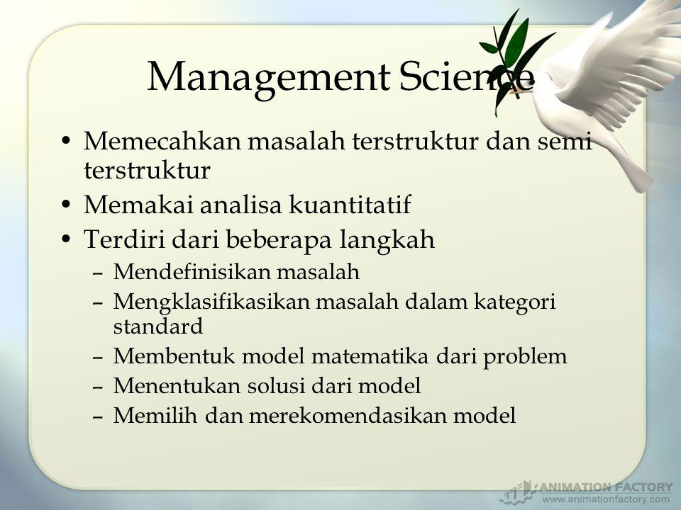 Management Science Memecahkan masalah terstruktur dan semi terstruktur