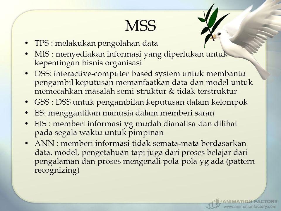 MSS TPS : melakukan pengolahan data