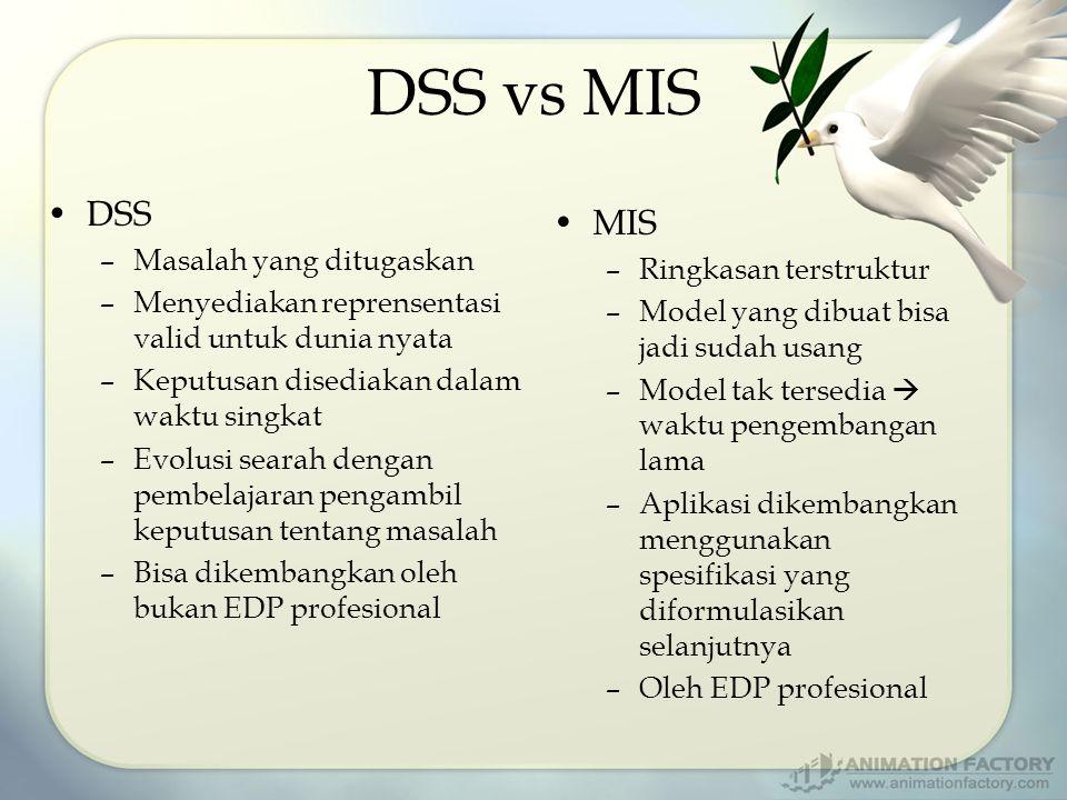 DSS vs MIS DSS MIS Masalah yang ditugaskan Ringkasan terstruktur