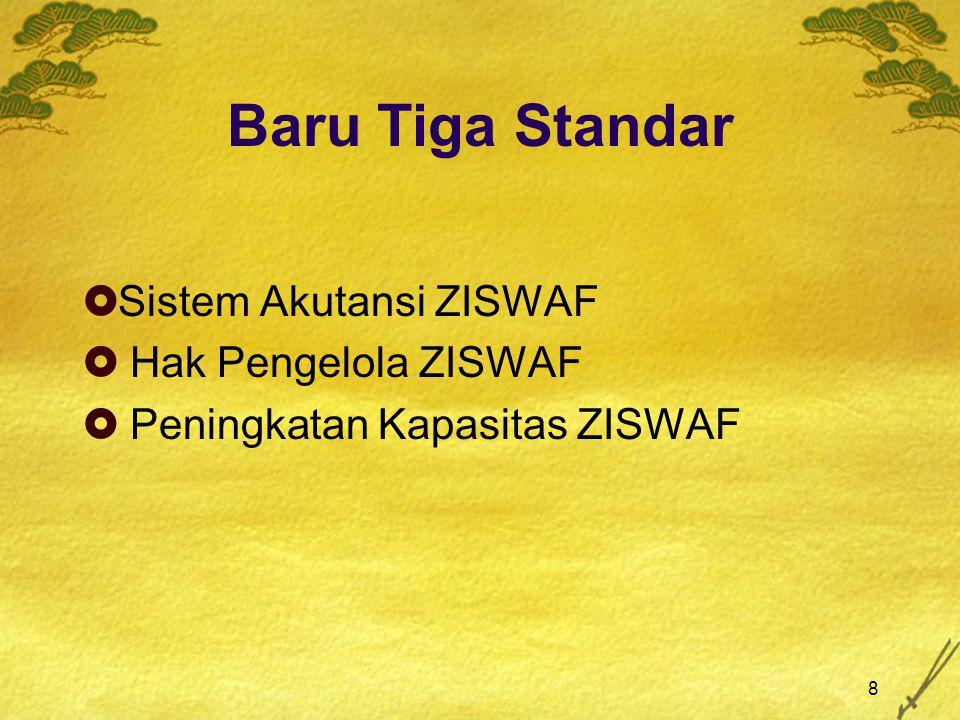 Baru Tiga Standar Sistem Akutansi ZISWAF Hak Pengelola ZISWAF