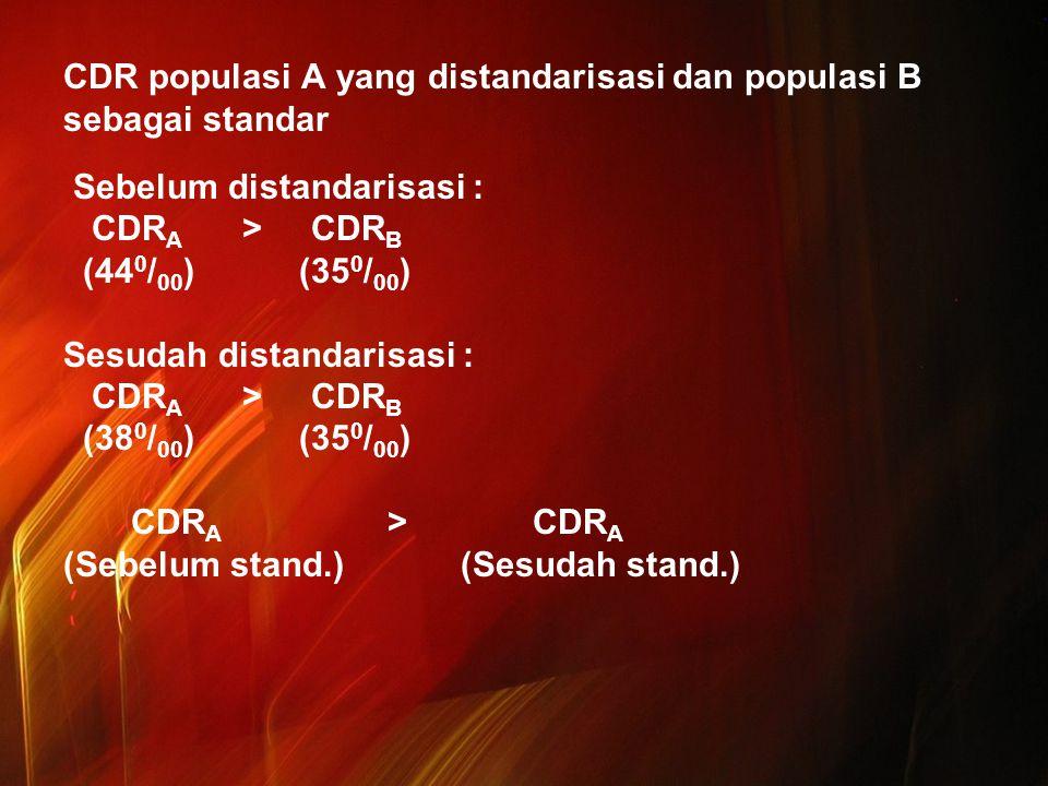 CDR populasi A yang distandarisasi dan populasi B sebagai standar Sebelum distandarisasi : CDRA > CDRB (440/00) (350/00) Sesudah distandarisasi : (380/00) (350/00) CDRA > CDRA (Sebelum stand.) (Sesudah stand.)