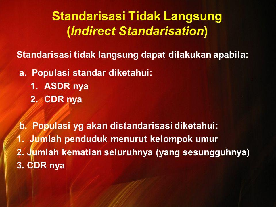 Standarisasi Tidak Langsung (Indirect Standarisation)