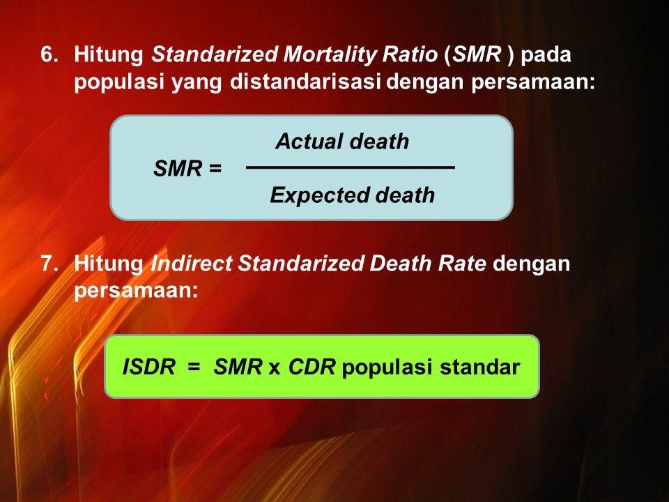 ISDR = SMR x CDR populasi standar