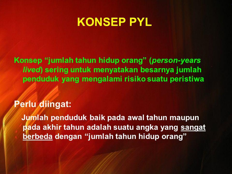 KONSEP PYL Perlu diingat: