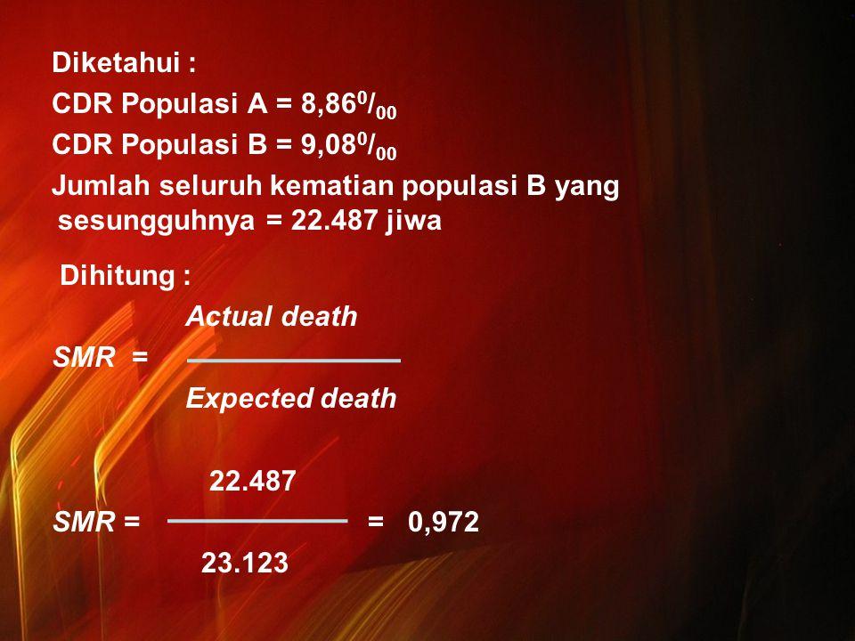 Diketahui : CDR Populasi A = 8,860/00 CDR Populasi B = 9,080/00 Jumlah seluruh kematian populasi B yang sesungguhnya = 22.487 jiwa Dihitung : Actual death SMR = Expected death 22.487 SMR = = 0,972 23.123