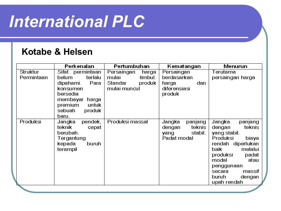 International PLC Kotabe & Helsen