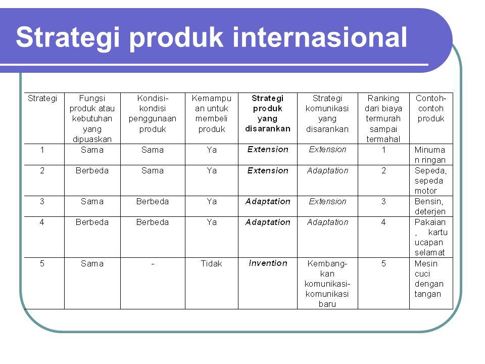 Strategi produk internasional