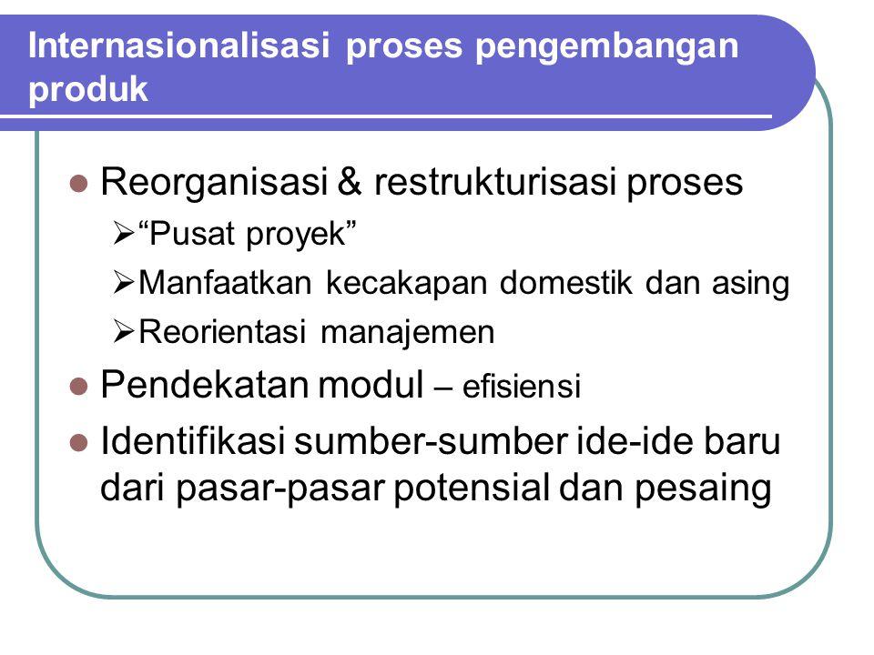 Internasionalisasi proses pengembangan produk