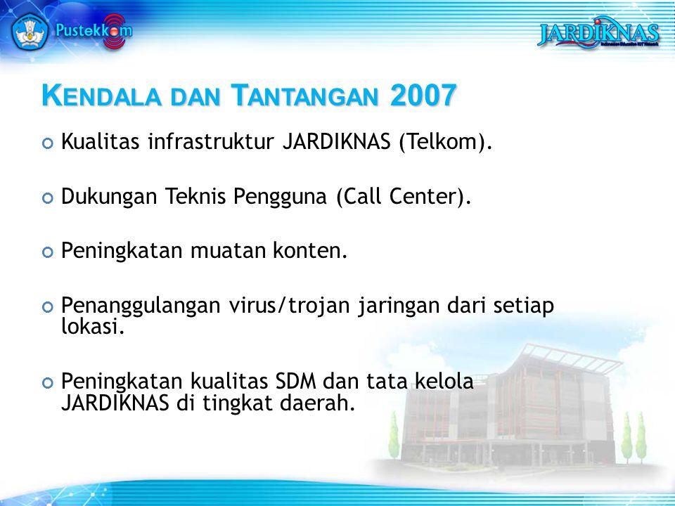 Kendala dan Tantangan 2007 Kualitas infrastruktur JARDIKNAS (Telkom).