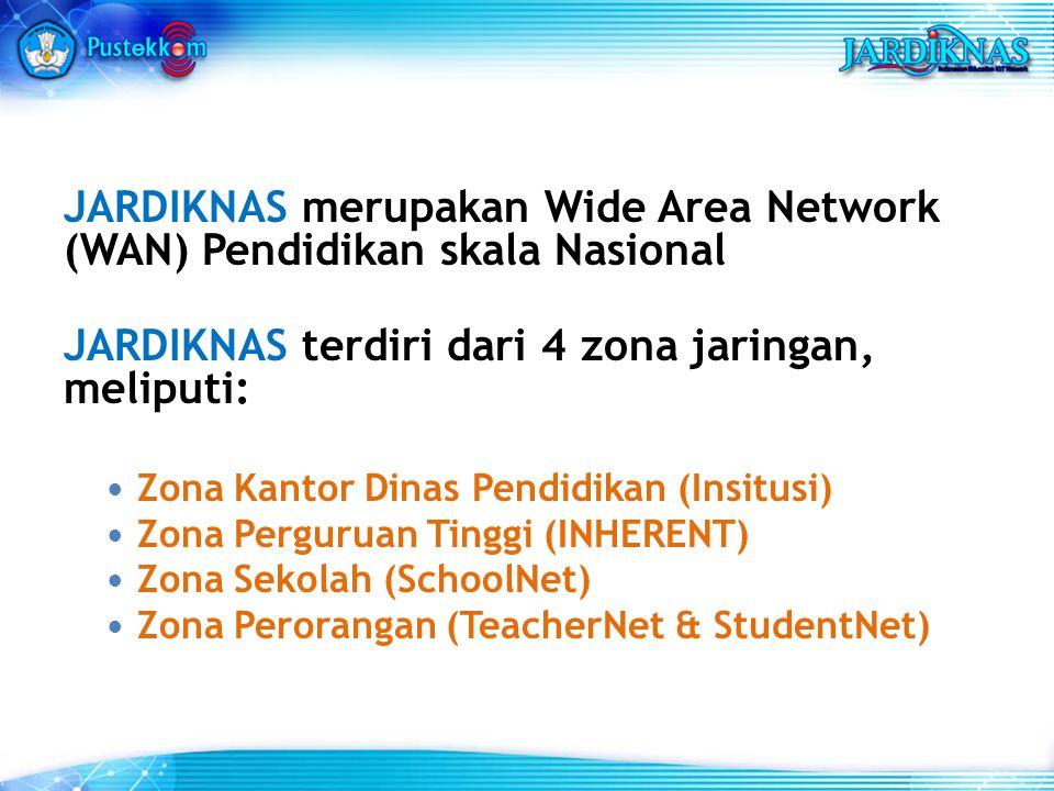 JARDIKNAS merupakan Wide Area Network (WAN) Pendidikan skala Nasional