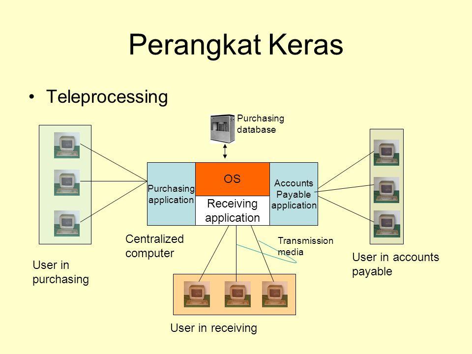 Perangkat Keras Teleprocessing OS Receiving Centralized computer