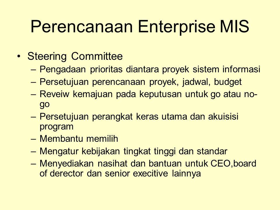 Perencanaan Enterprise MIS