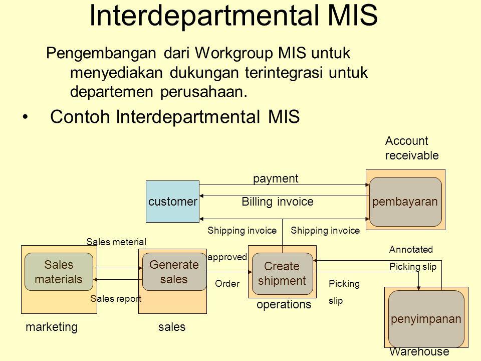 Interdepartmental MIS