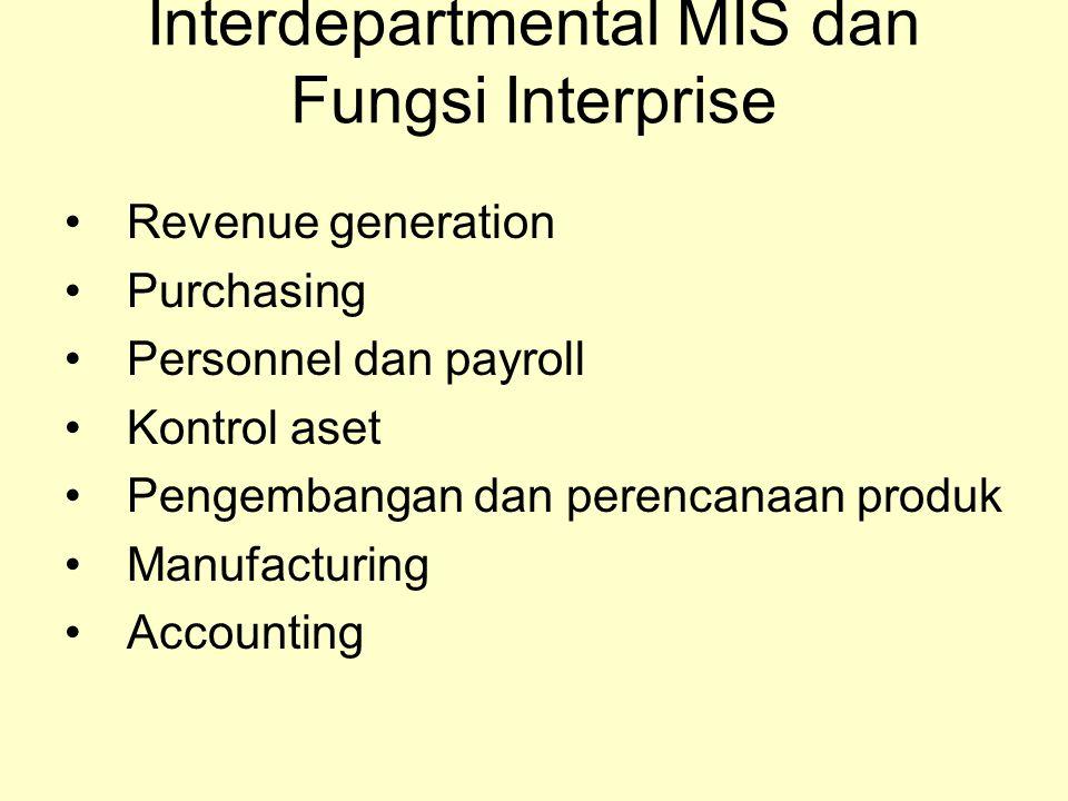 Interdepartmental MIS dan Fungsi Interprise