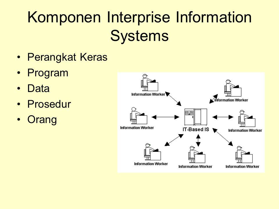 Komponen Interprise Information Systems