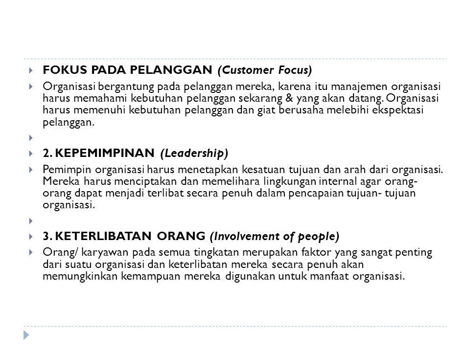 FOKUS PADA PELANGGAN (Customer Focus)