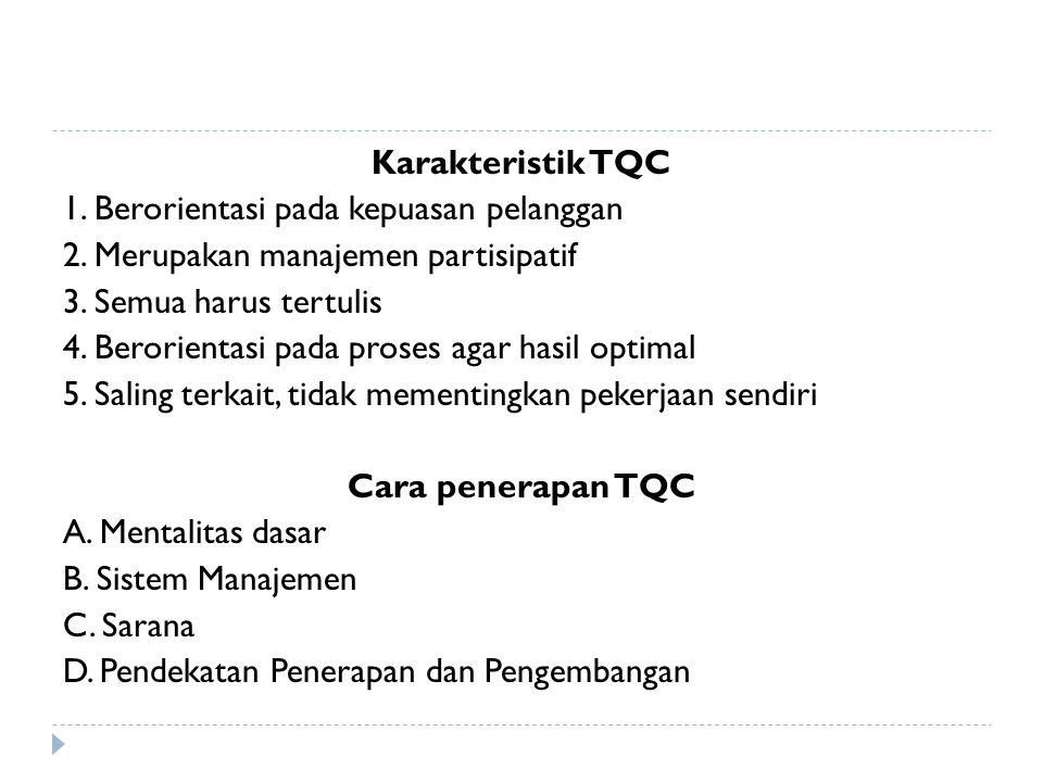 Karakteristik TQC 1. Berorientasi pada kepuasan pelanggan. 2. Merupakan manajemen partisipatif. 3. Semua harus tertulis.