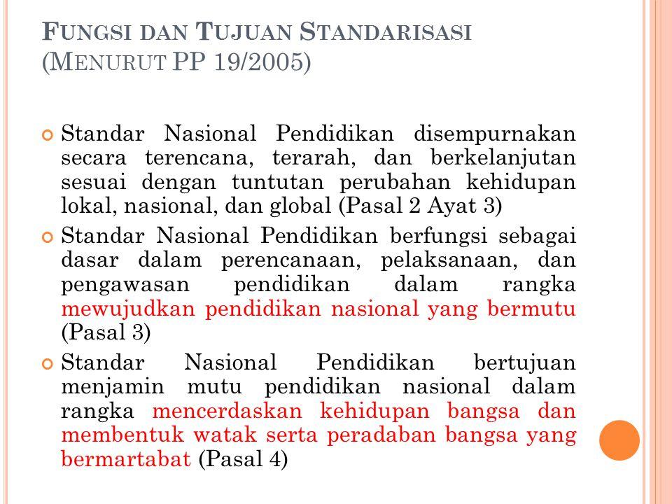 Fungsi dan Tujuan Standarisasi (Menurut PP 19/2005)