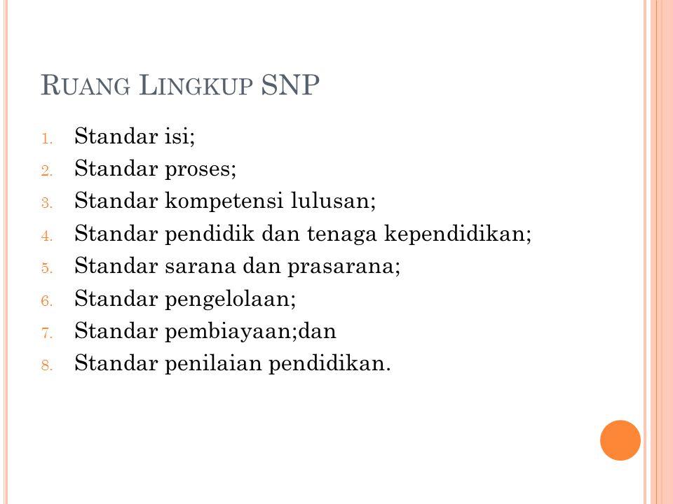 Ruang Lingkup SNP Standar isi; Standar proses;