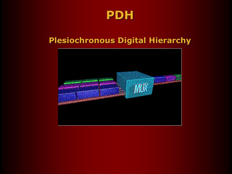 PDH Plesiochronous Digital Hierarchy