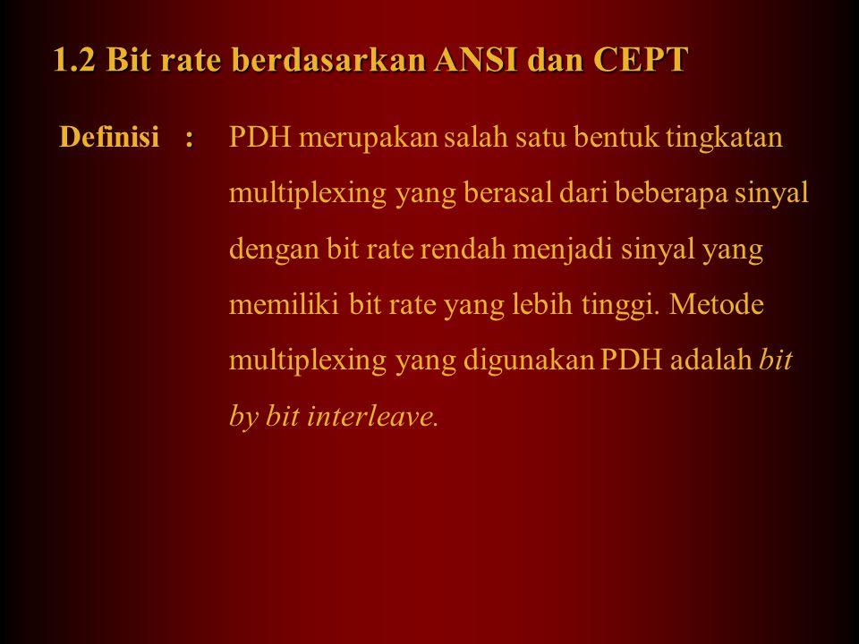 1.2 Bit rate berdasarkan ANSI dan CEPT