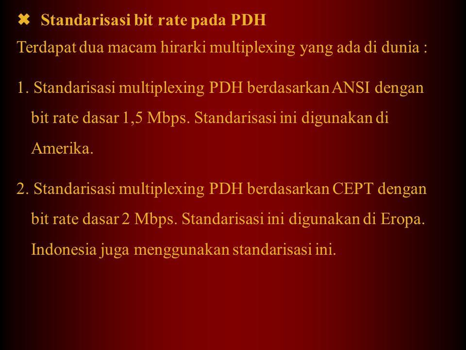 Standarisasi bit rate pada PDH