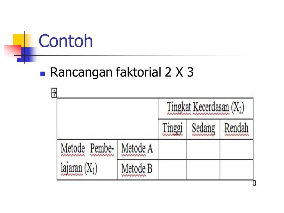 Contoh Rancangan faktorial 2 X 3
