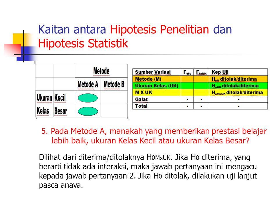 Kaitan antara Hipotesis Penelitian dan Hipotesis Statistik