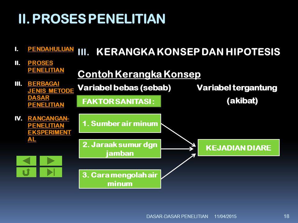 II. PROSES PENELITIAN KERANGKA KONSEP DAN HIPOTESIS