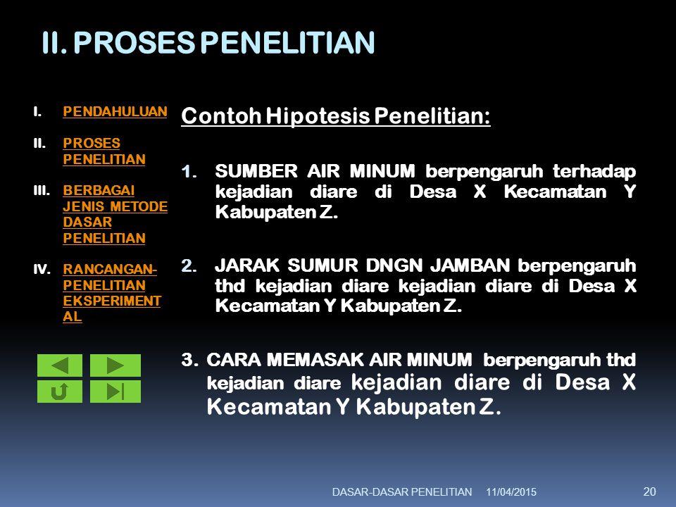II. PROSES PENELITIAN Contoh Hipotesis Penelitian:
