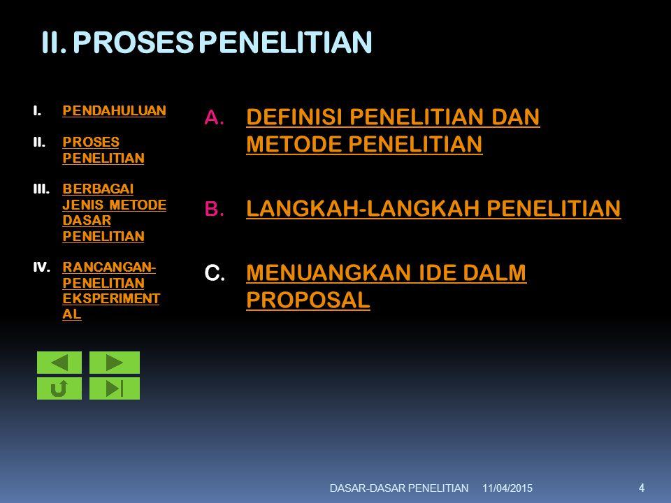 II. PROSES PENELITIAN DEFINISI PENELITIAN DAN METODE PENELITIAN