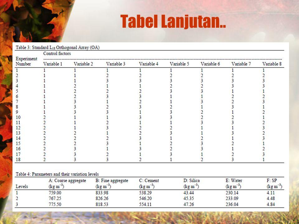 Tabel Lanjutan..