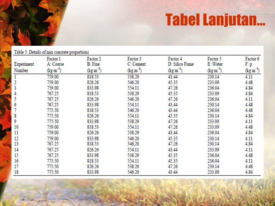 Tabel Lanjutan...