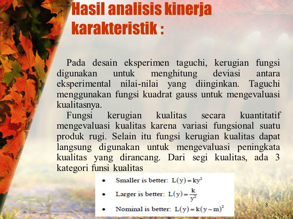 Hasil analisis kinerja karakteristik :