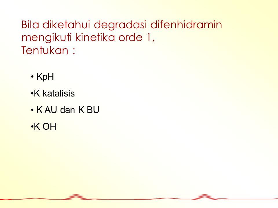 Bila diketahui degradasi difenhidramin mengikuti kinetika orde 1,