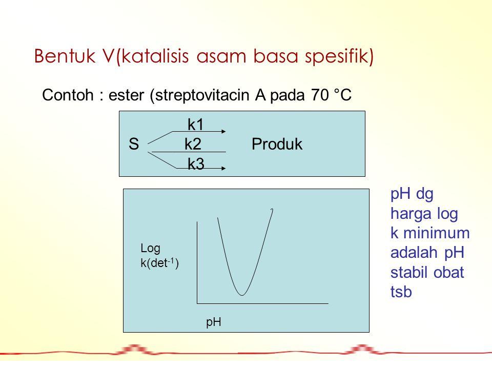 Bentuk V(katalisis asam basa spesifik)