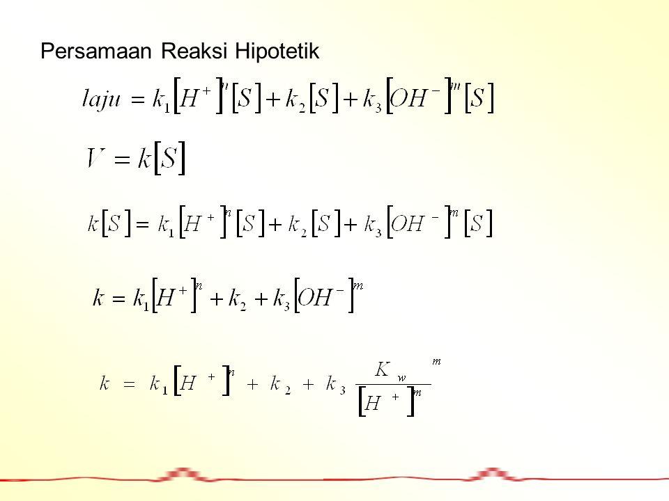 Persamaan Reaksi Hipotetik