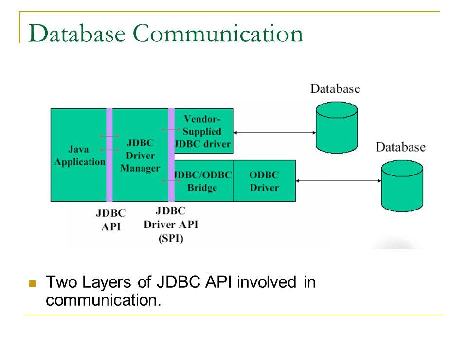 Database Communication