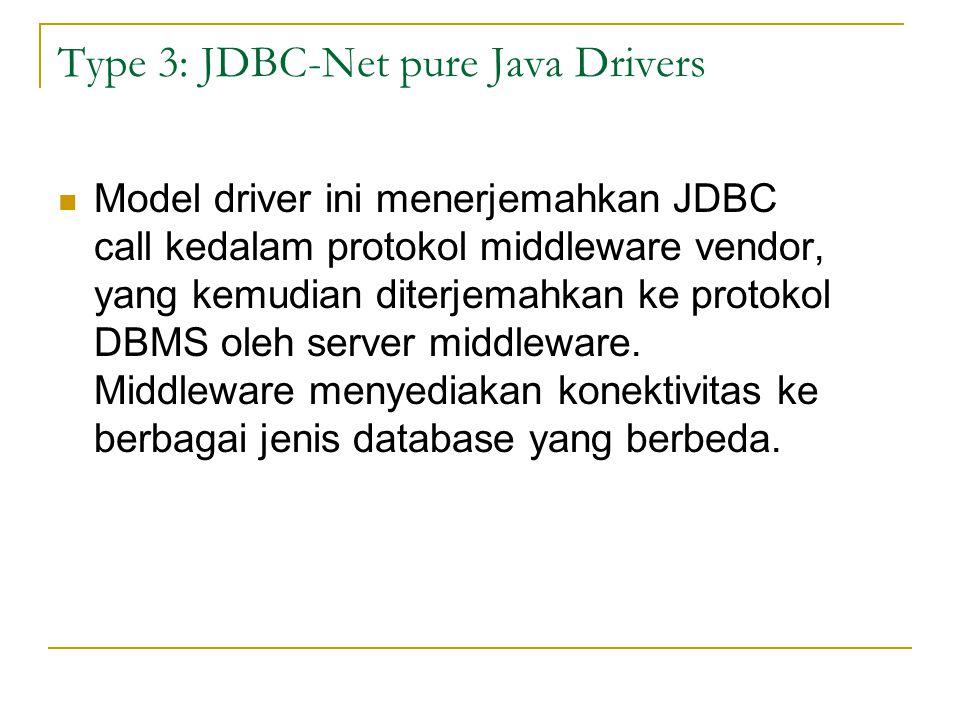 Type 3: JDBC-Net pure Java Drivers